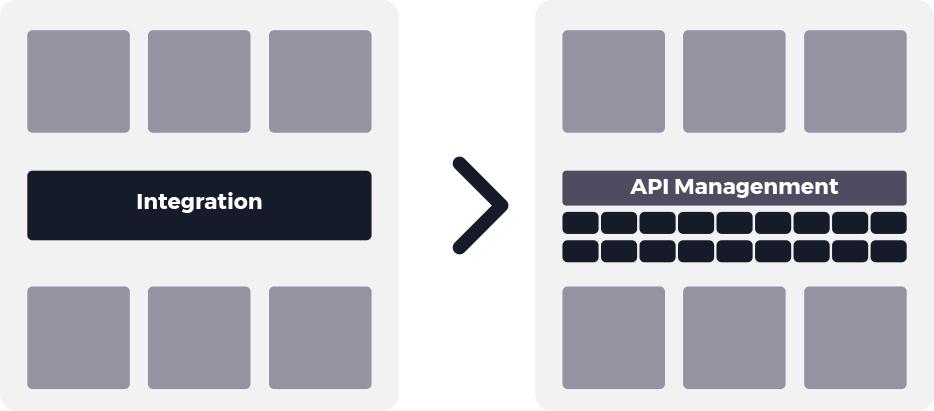 Modern-application-integration-infographic